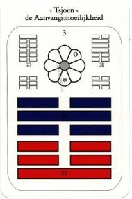 I Tjing kaarten